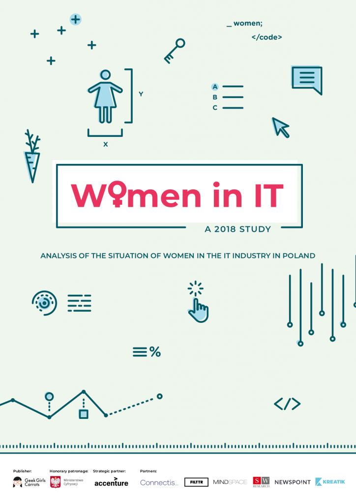 Report Women in the IT